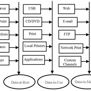 Intrusion Detection System - Research Paper Example